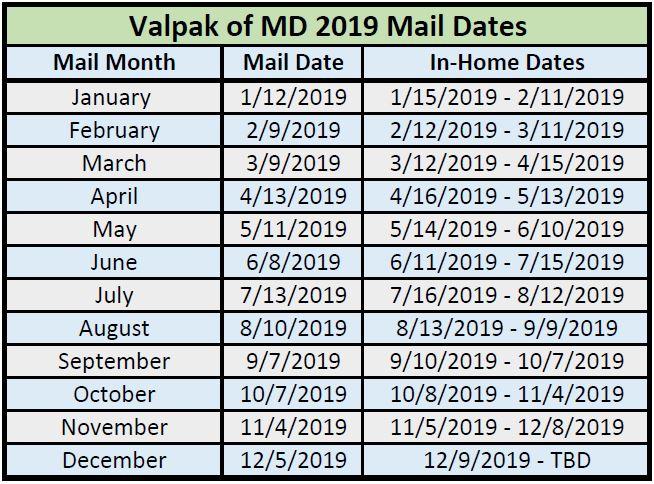 Valpak of Maryland Mailing Zones Schedule