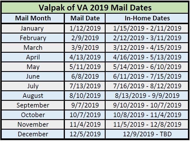 Valpak of Virginia Mailing Zones Schedule
